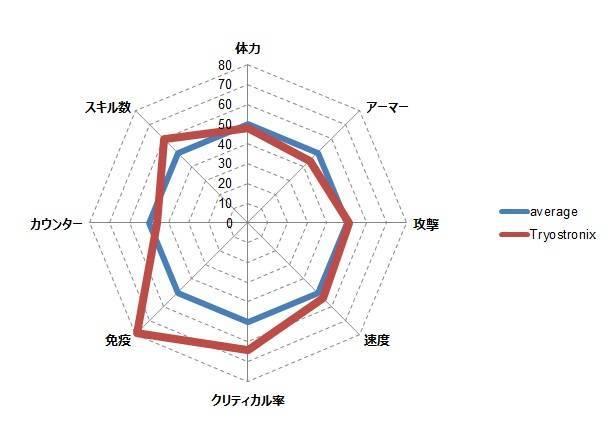 f:id:murakamidaigo:20181031010820j:plain