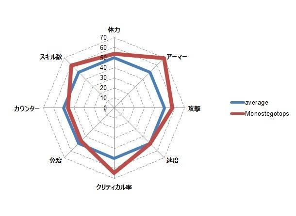 f:id:murakamidaigo:20181031010826j:plain
