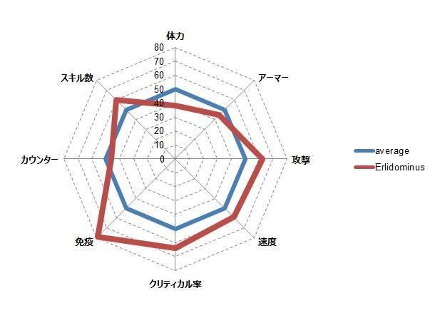 f:id:murakamidaigo:20181031010829j:plain
