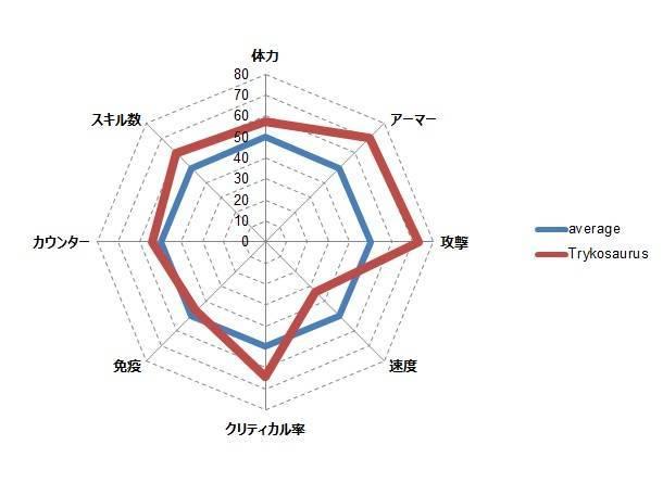 f:id:murakamidaigo:20181031010838j:plain