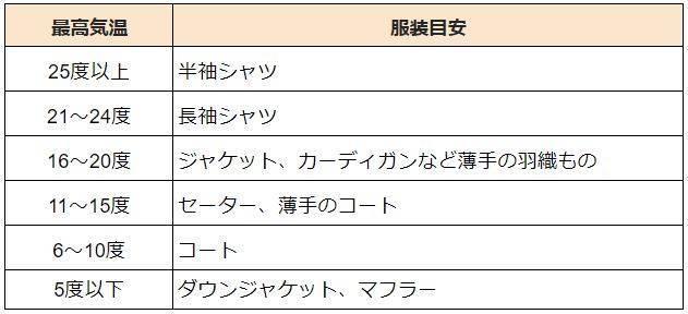 f:id:murakamidaigo:20181101001358j:plain