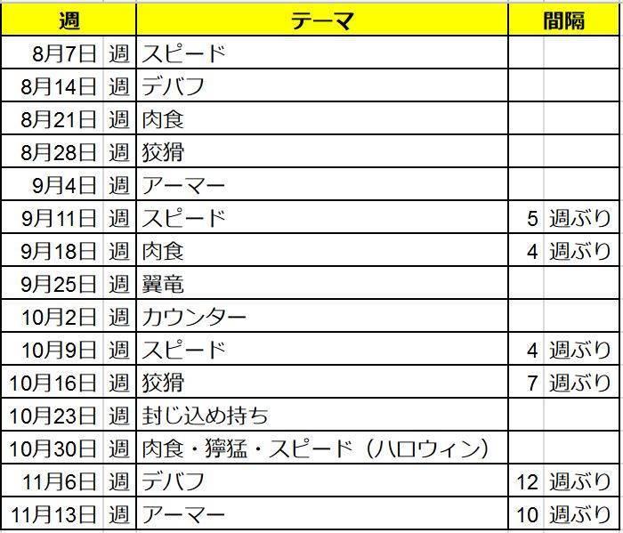 f:id:murakamidaigo:20181112225844j:plain