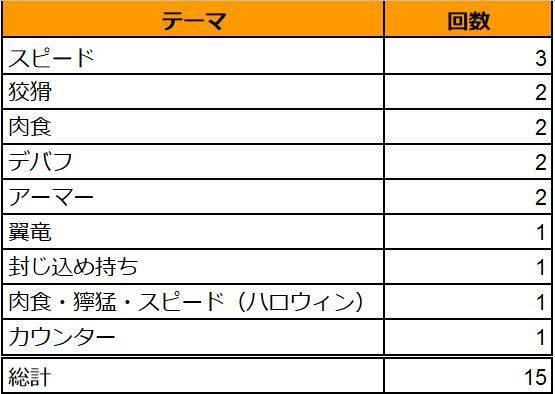 f:id:murakamidaigo:20181112225847j:plain