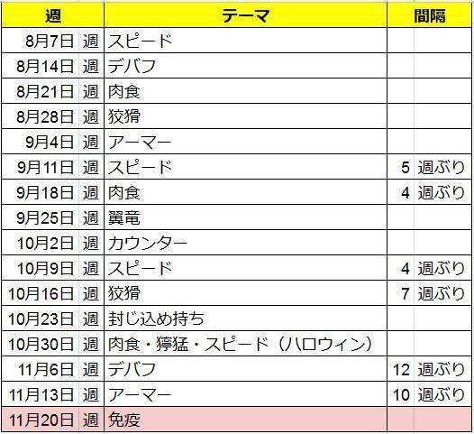 f:id:murakamidaigo:20181123103521j:plain