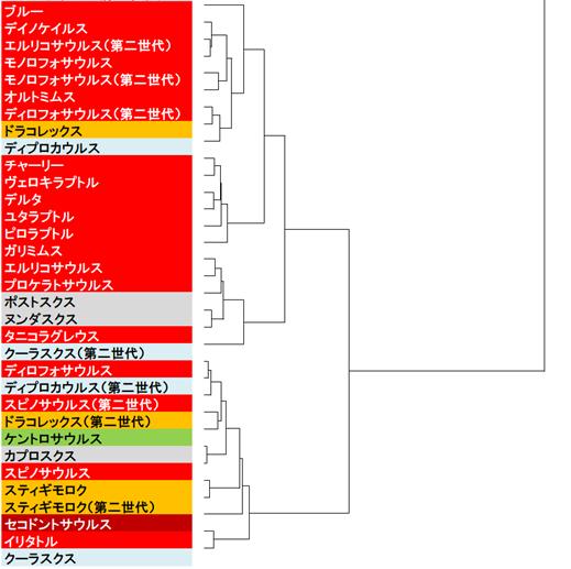 f:id:murakamidaigo:20181201010217p:plain