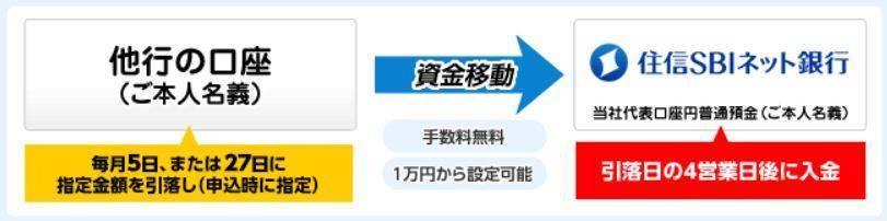 f:id:murakamidaigo:20181209235726j:plain
