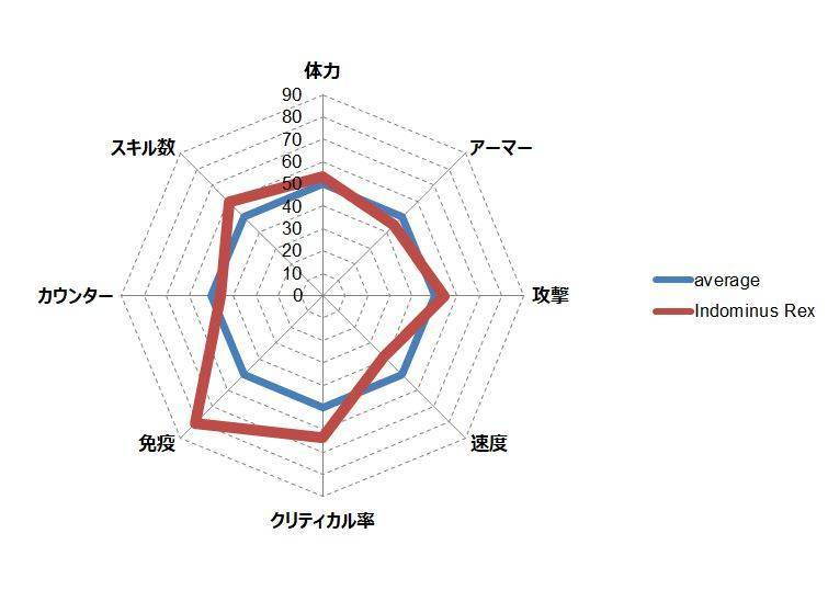 f:id:murakamidaigo:20181221003101j:plain