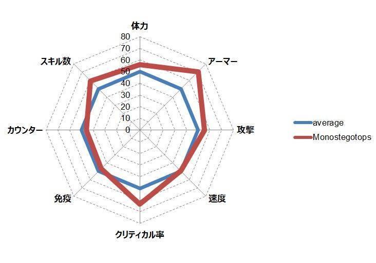 f:id:murakamidaigo:20181221003331j:plain