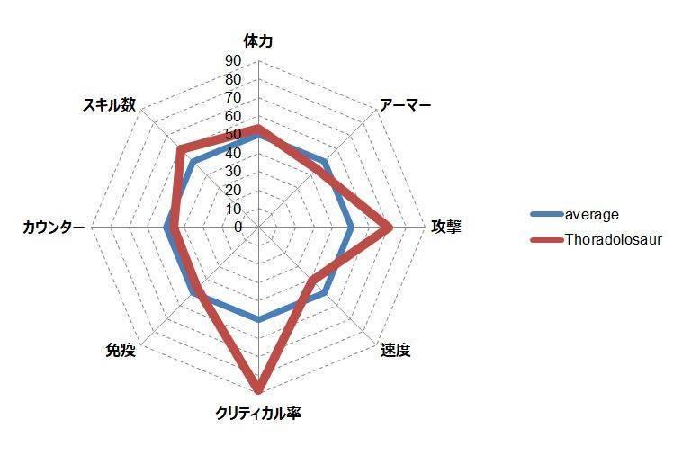 f:id:murakamidaigo:20181221003836j:plain