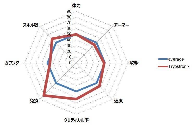 f:id:murakamidaigo:20181221004122j:plain