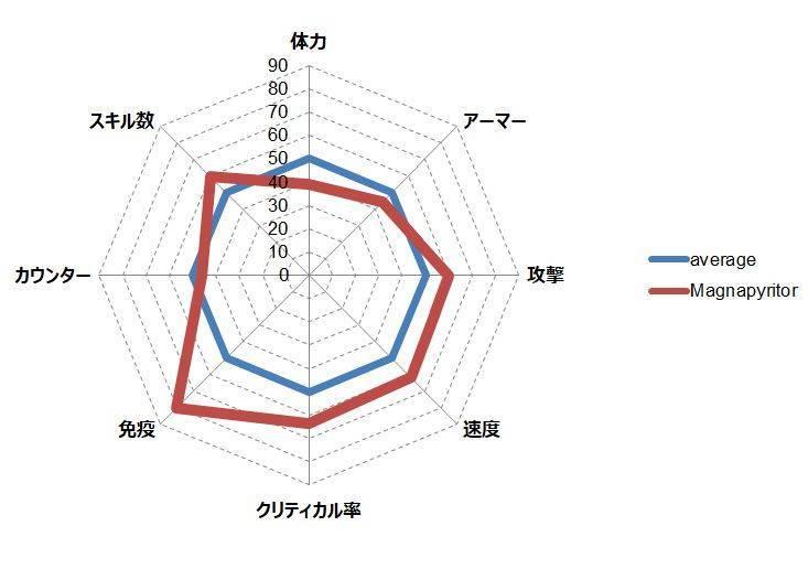 f:id:murakamidaigo:20181221004519j:plain