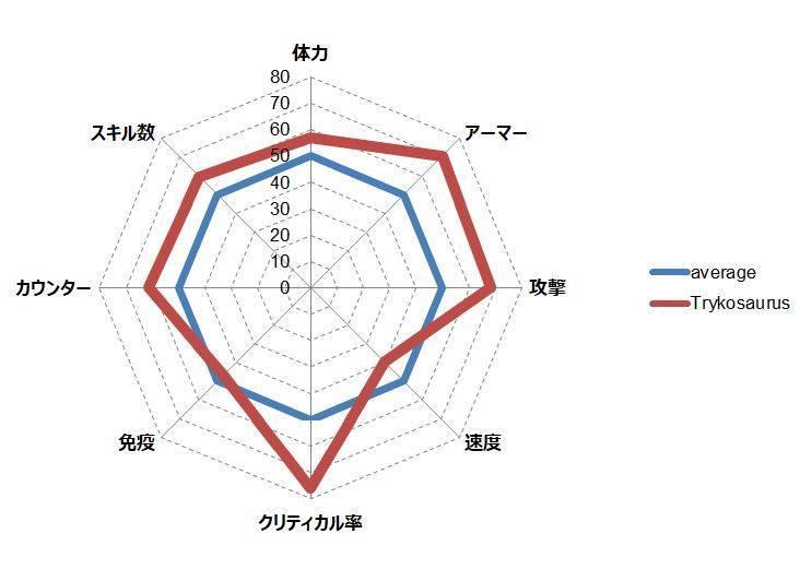 f:id:murakamidaigo:20181221004948j:plain