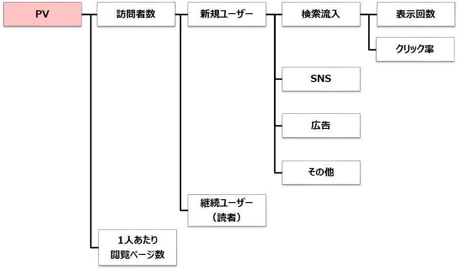 f:id:murakamidaigo:20190123193927j:plain