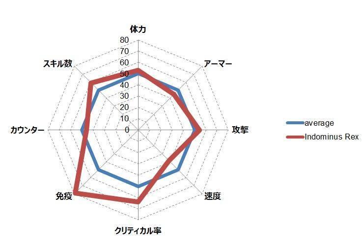f:id:murakamidaigo:20190219160217j:plain