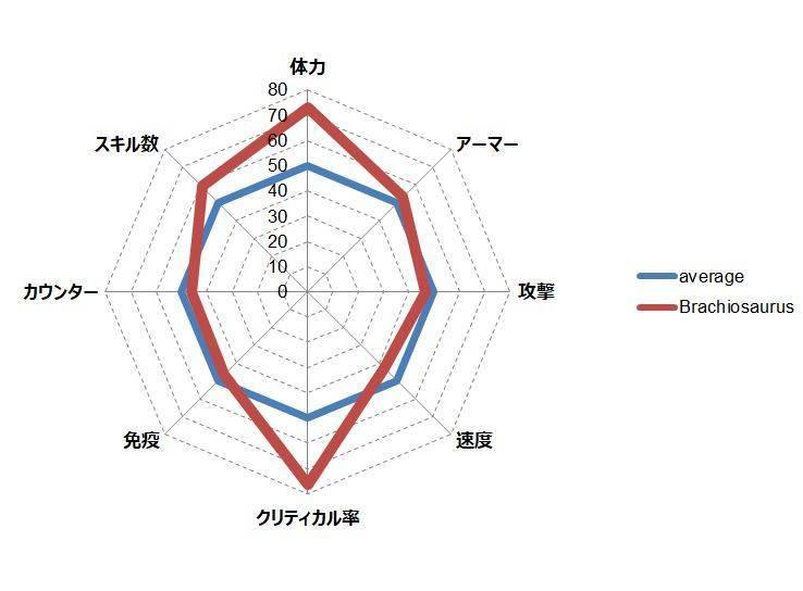 f:id:murakamidaigo:20190219160304j:plain