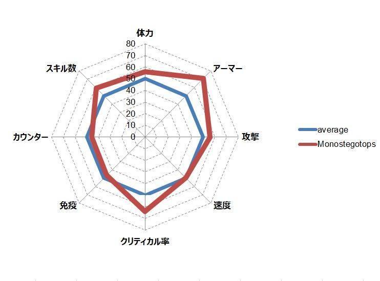 f:id:murakamidaigo:20190219160331j:plain