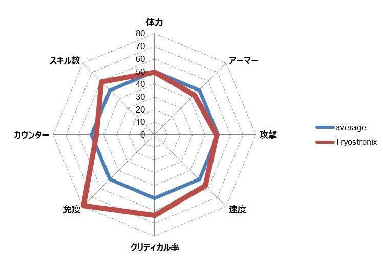 f:id:murakamidaigo:20190219160426j:plain