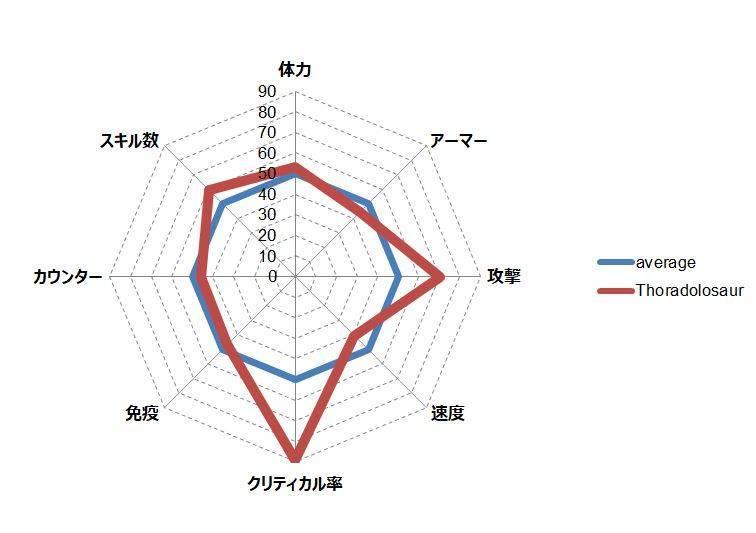 f:id:murakamidaigo:20190219160452j:plain