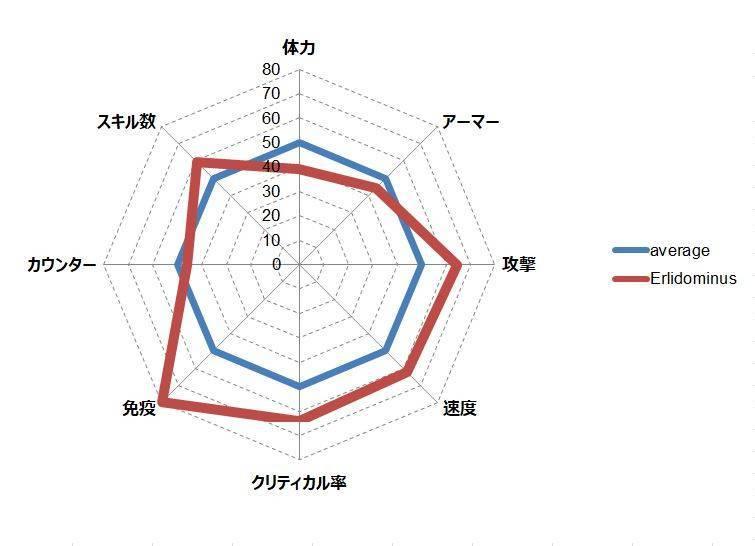f:id:murakamidaigo:20190219160537j:plain