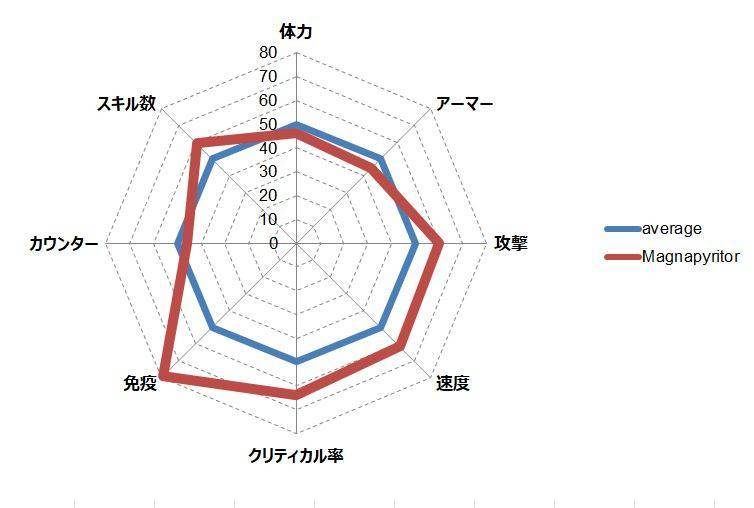 f:id:murakamidaigo:20190219160601j:plain