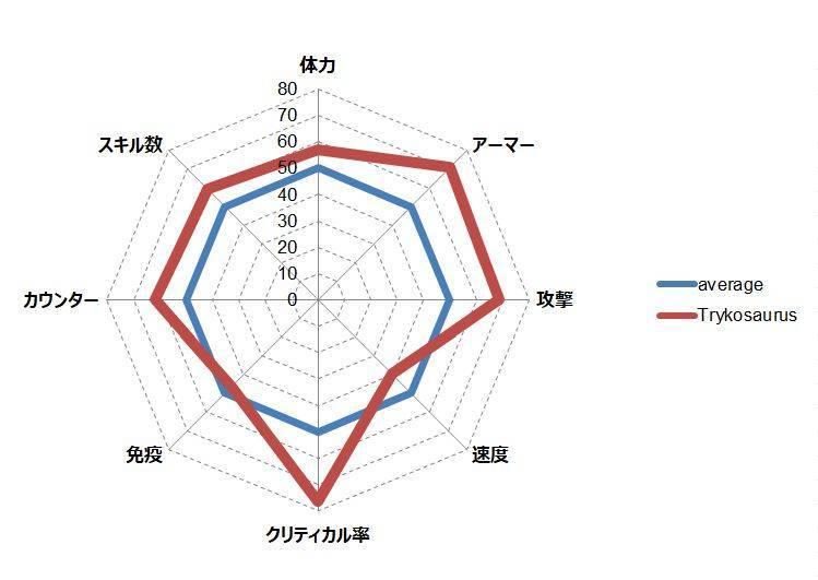 f:id:murakamidaigo:20190219160624j:plain