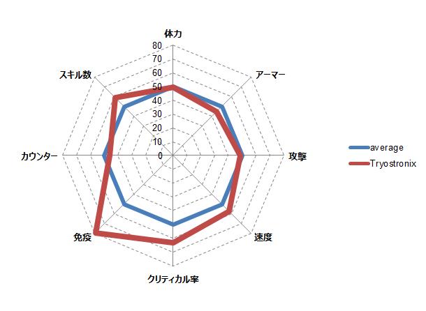 f:id:murakamidaigo:20190530170618p:plain