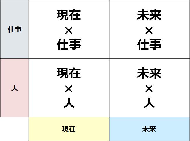 f:id:murakamidaigo:20190708155204p:plain