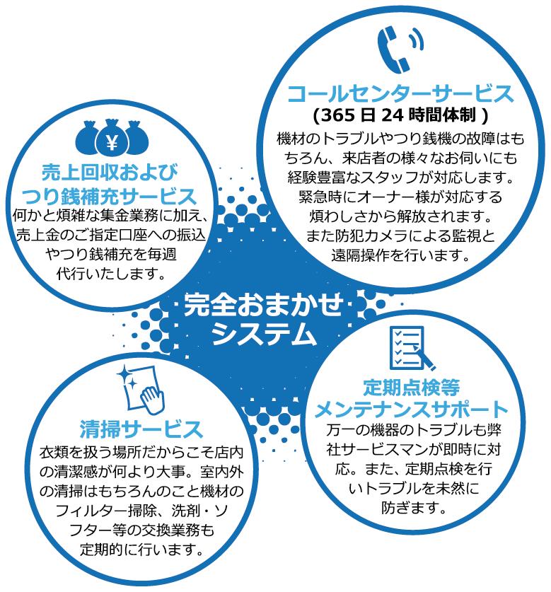 f:id:murakamihjm:20180822162906p:plain