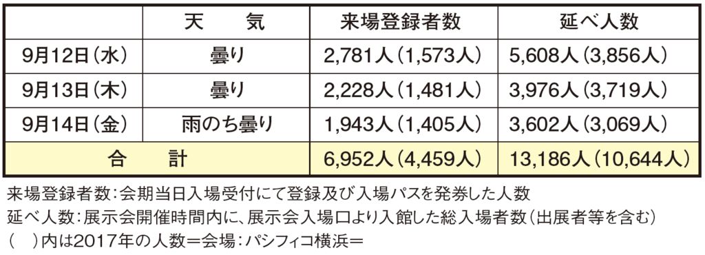 f:id:murakamihjm:20181228100928p:plain