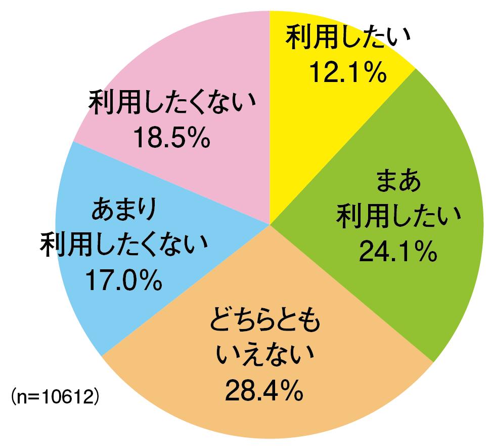 f:id:murakamihjm:20190701100454p:plain