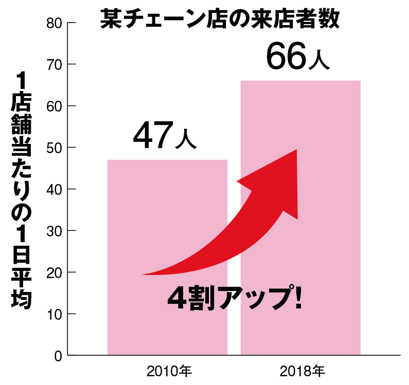 f:id:murakamihjm:20190701103353p:plain