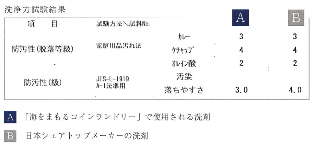 f:id:murakamihjm:20190907093414p:plain