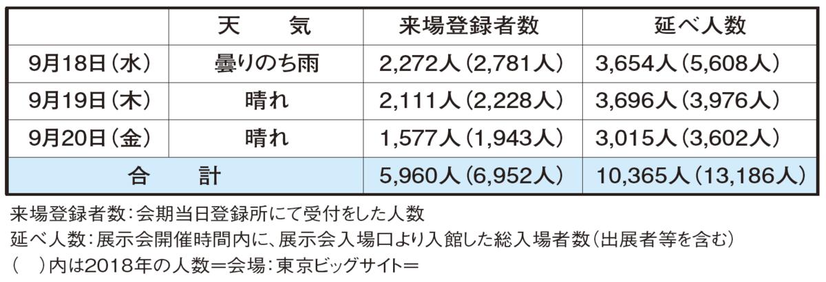 f:id:murakamihjm:20191224164055p:plain