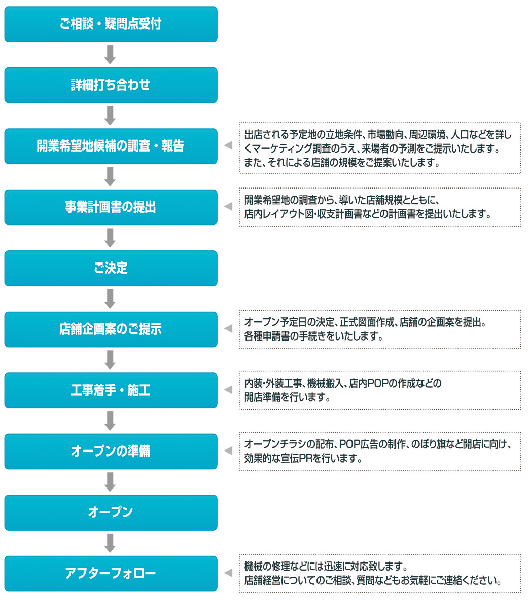 f:id:murakamihjm:20200107103157p:plain