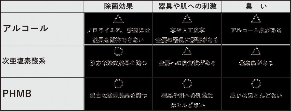 f:id:murakamihjm:20200521145711p:plain
