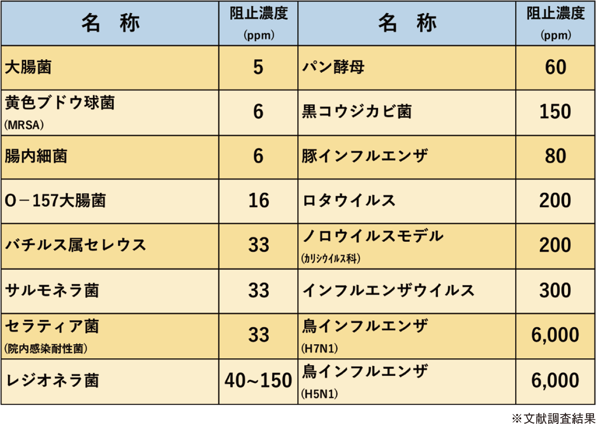 f:id:murakamihjm:20200521145857p:plain