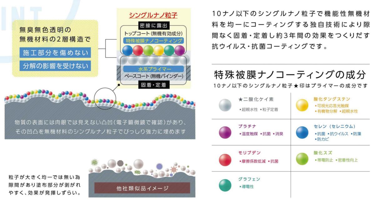 f:id:murakamihjm:20200622112858p:plain