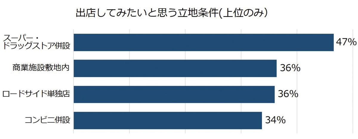 f:id:murakamihjm:20200906040646p:plain