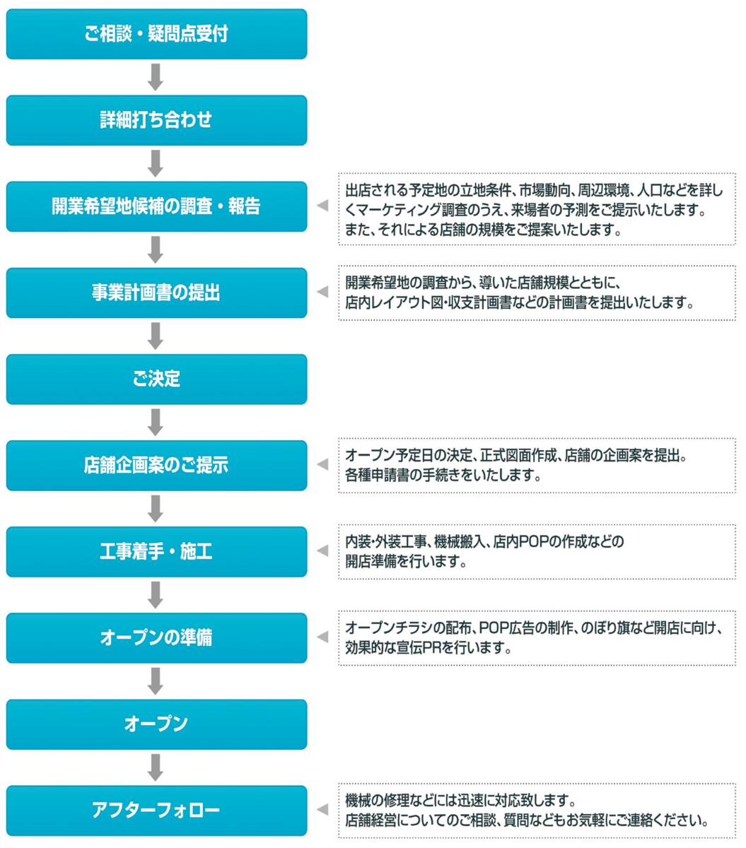 f:id:murakamihjm:20200906041230p:plain