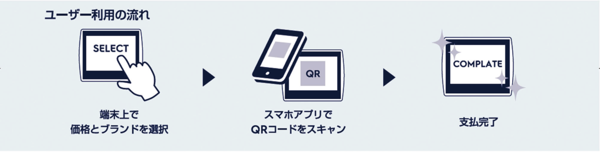 f:id:murakamihjm:20201223160020p:plain
