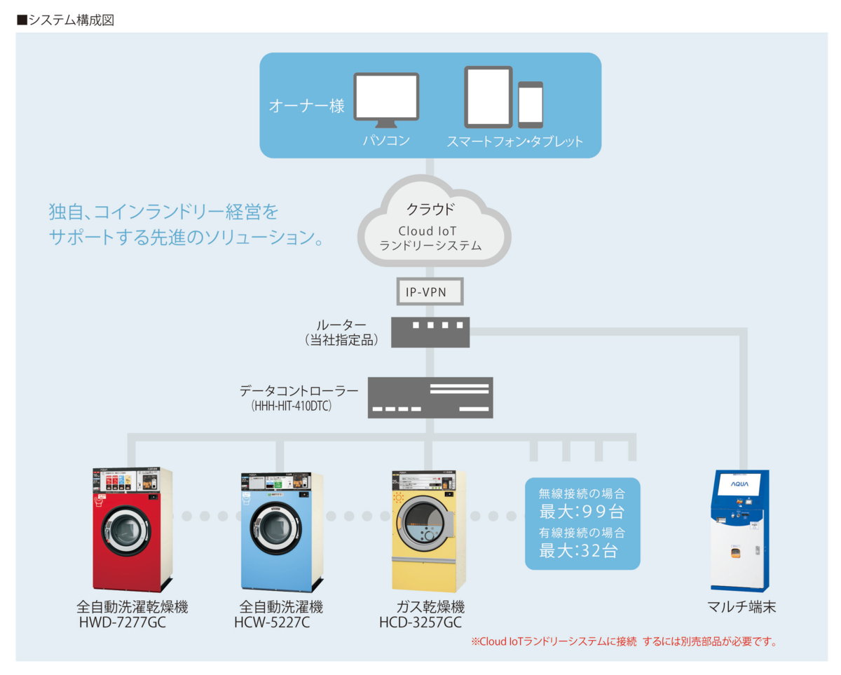 f:id:murakamihjm:20210511110541p:plain