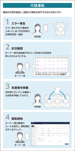 f:id:murakamihjm:20210906175621j:plain