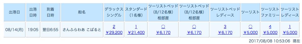 f:id:murakamiinfo:20170808105550p:plain