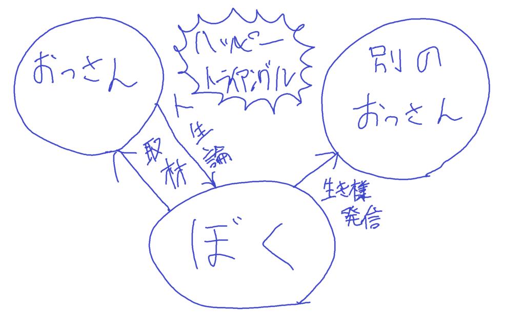 f:id:murakenekarum:20180508003320p:plain