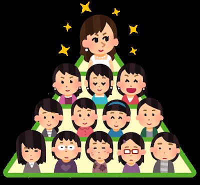 f:id:murakenekarum:20180514234648p:plain