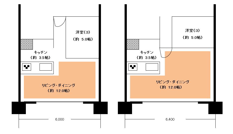 f:id:murakoshi5:20170705195600p:plain