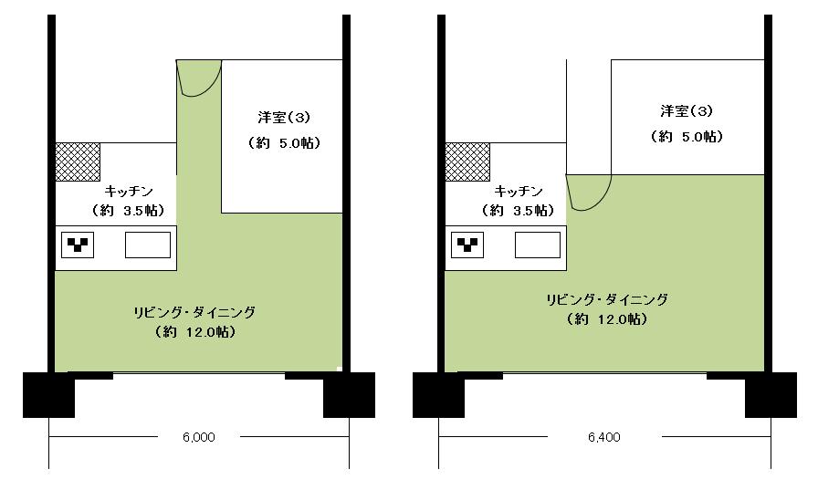 f:id:murakoshi5:20170705195829p:plain