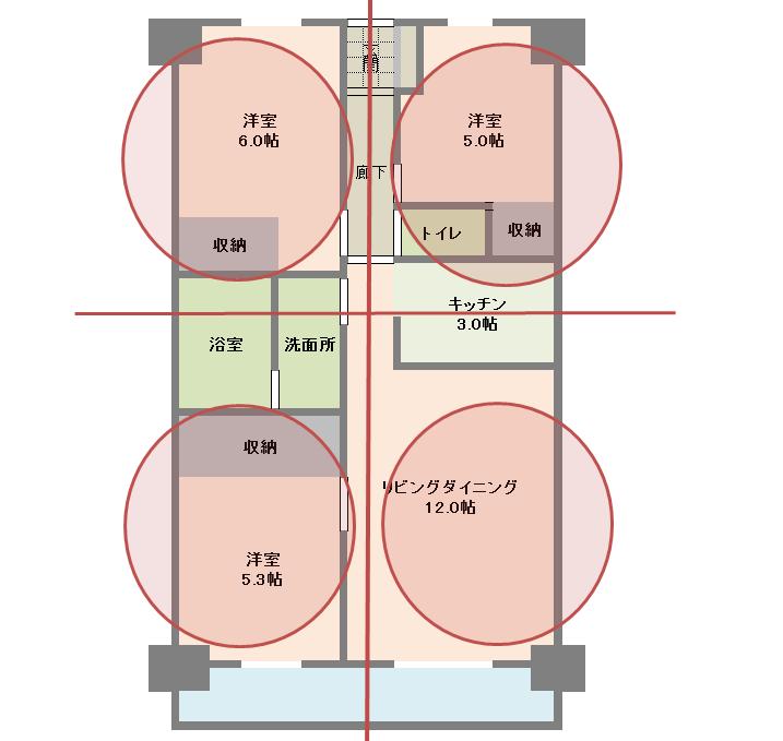 f:id:murakoshi5:20170721222909p:plain