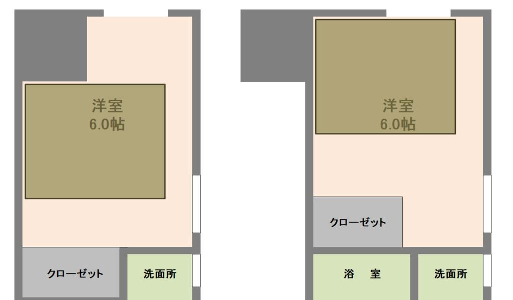 f:id:murakoshi5:20170726224519p:plain