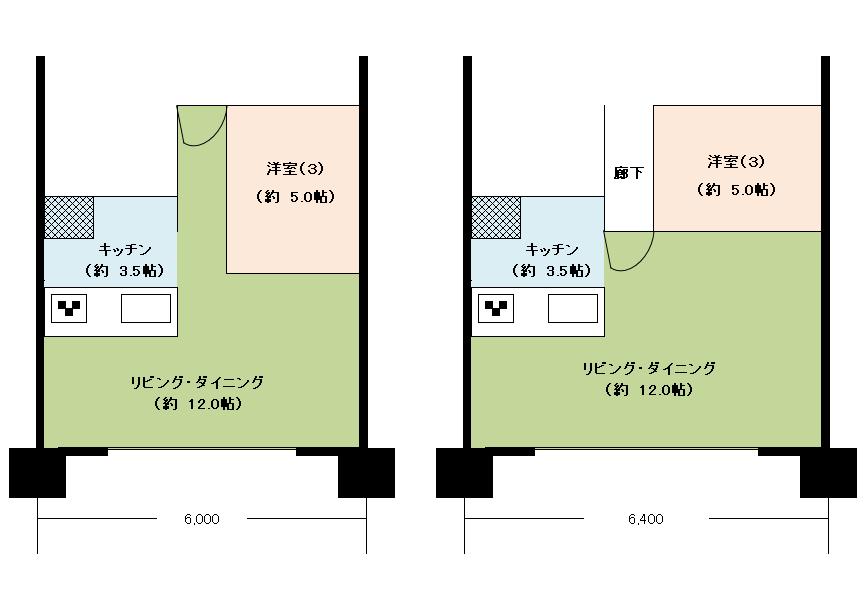 f:id:murakoshi5:20170807172905p:plain